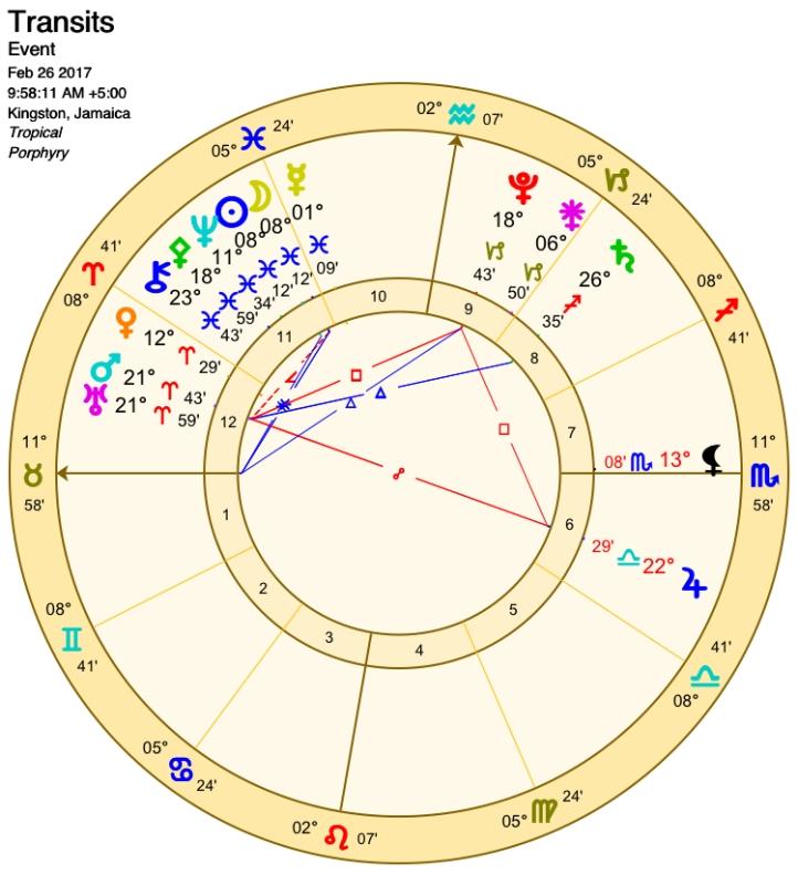 Swimming the Dark Sapphire Night – New Moon in Pisces – Iovi Astrologia
