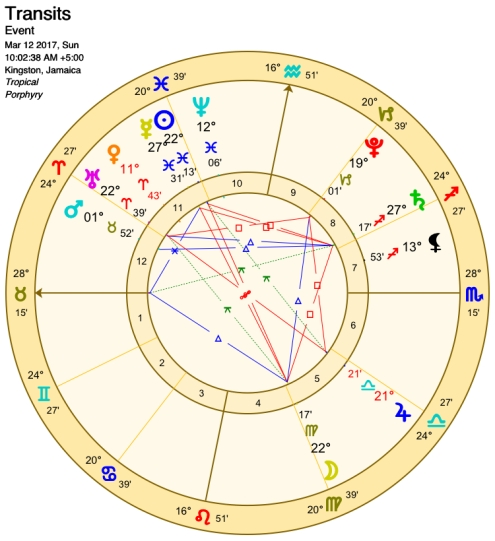 Our Search for True Meaning in Work – Full Moon in Virgo