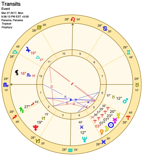 Blooming Life Experience – New Moon and Super Stellium in Aries