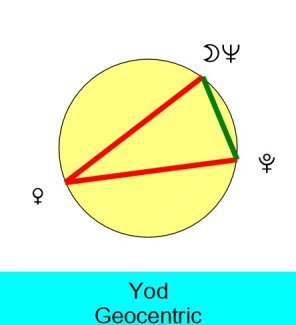 Yod Full Moon in Pisces