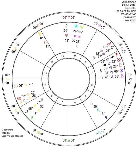 Full Moon in Capricorn 2018