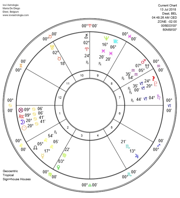 New Moon in Cancer 2018
